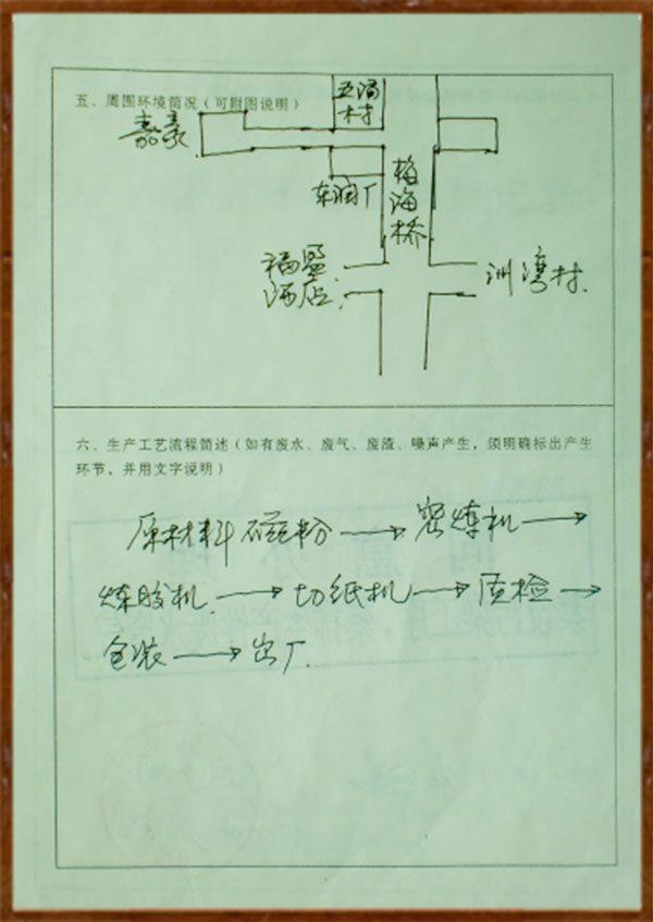 Environmental Certification