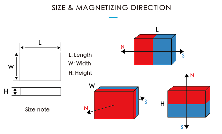 Classification And Characteristics Of Rare Earth Permanent Magnetic Materials