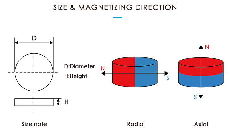 8 Factors Affecting Magnetic Force of Permanent Magnet